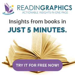 download readingraphics coupon code