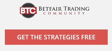betfair trading community academy coupon code